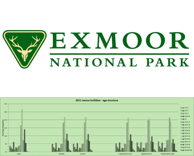 Neighbourhood Planning in Exmoor National Park